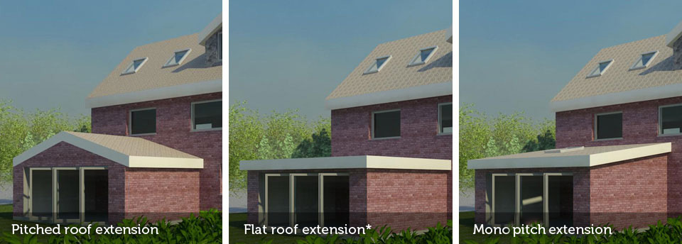 Be inspired when planning your dream extension